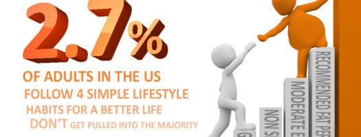 Lifestyle Habits Statistics - Obesity Statistics in The United States