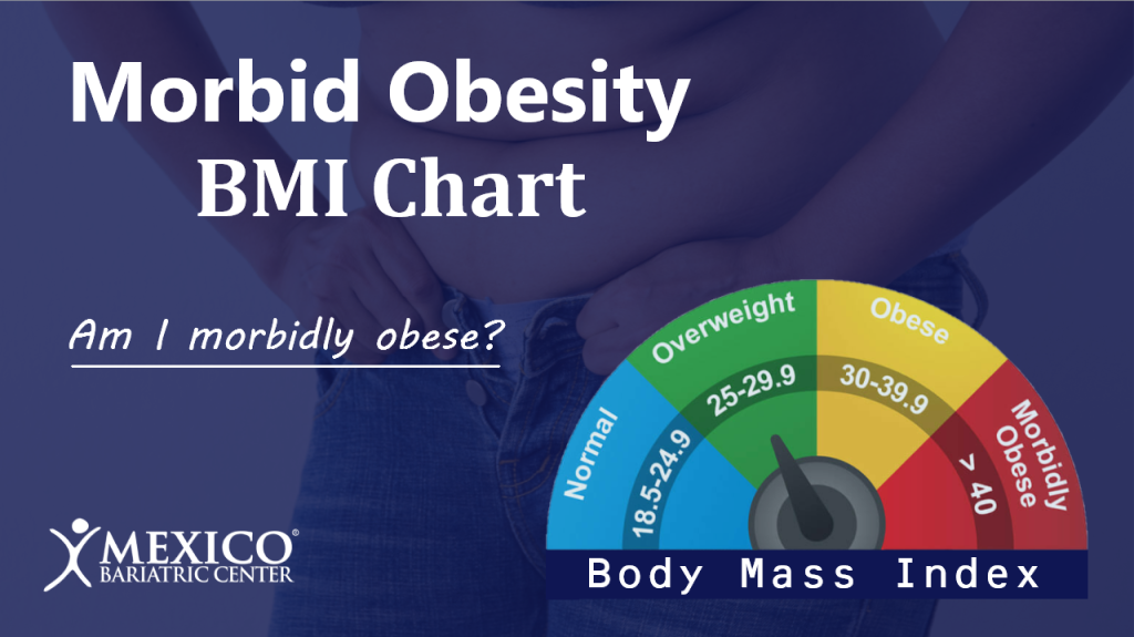 morbid obesity BMI chart - severely obese