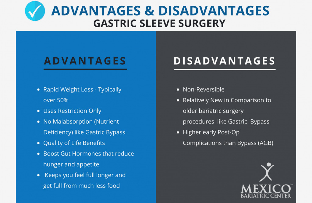 Advantages and Disadvantages of Gastric Sleeve Surgery Chart