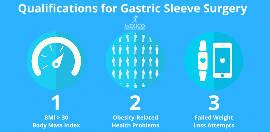 Do I Qualify for Gastric Sleeve Surgery