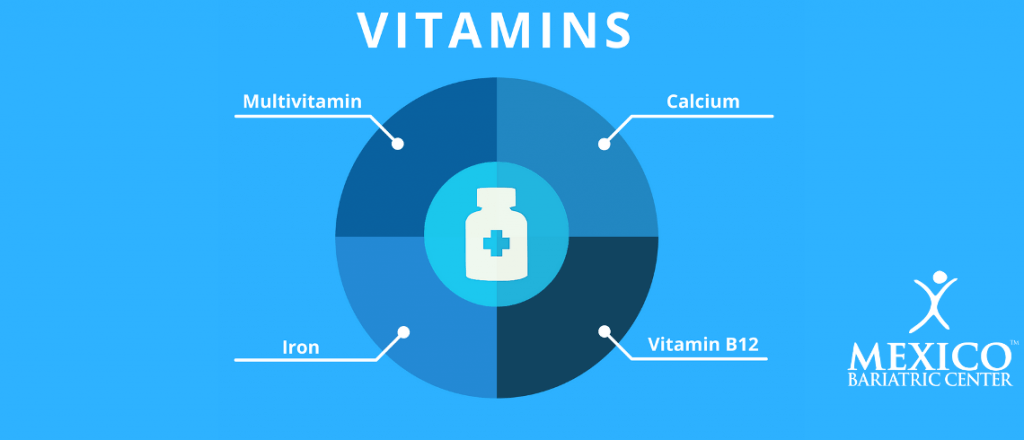 Gastric Sleeve Vitamins Infographic