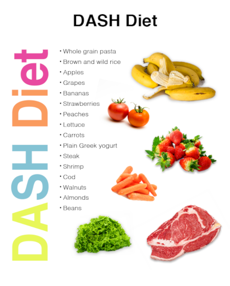 Dash Diet Food Weight Loss Program