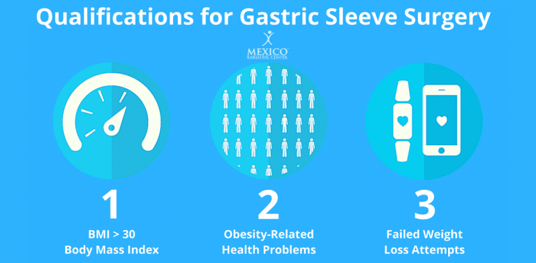 Do-I-Qualify-for-Gastric-Sleeve-Surgery